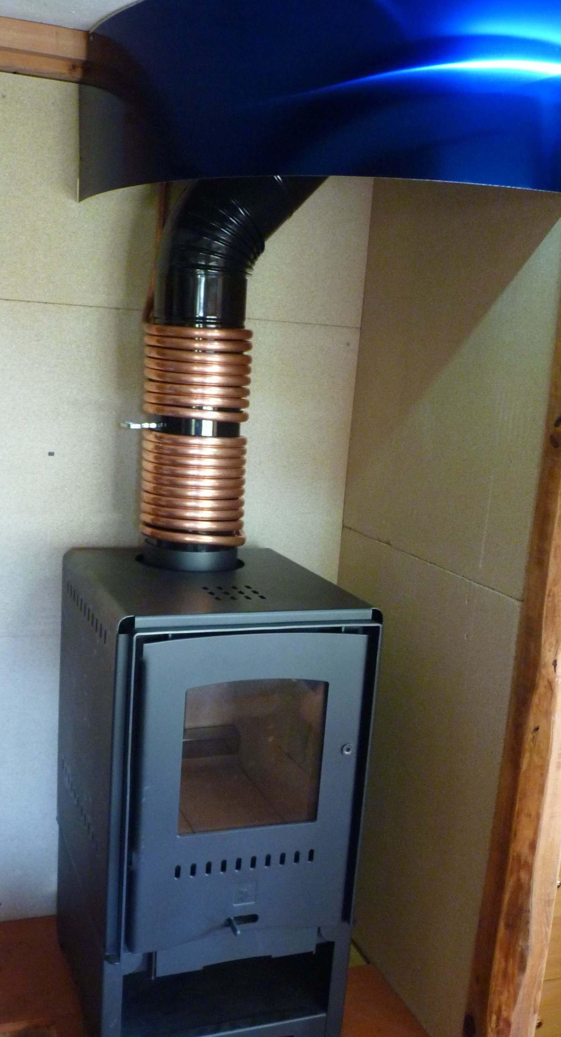 Agua caliente sanitaria - Estufa de lena para radiadores ...